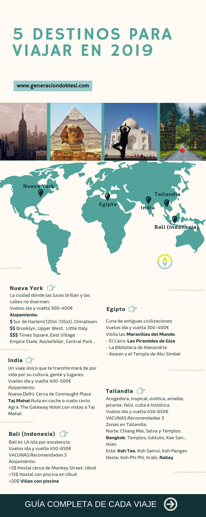 5 destinos para viajar en 2019